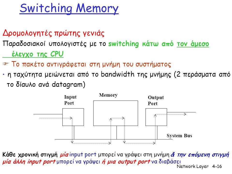Network Layer4-16 Switching Memory Δρομολογητές πρώτης γενιάς Παραδοσιακοί υπολογιστές με το switching κάτω από τον άμεσο έλεγχο της CPU  Το πακέτο α