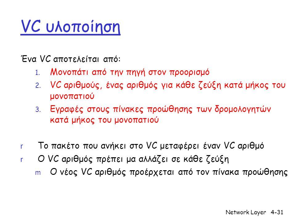 Network Layer4-31 VC υλοποίηση Ένα VC αποτελείται από: 1. Μονοπάτι από την πηγή στον προορισμό 2. VC αριθμούς, ένας αριθμός για κάθε ζεύξη κατά μήκος