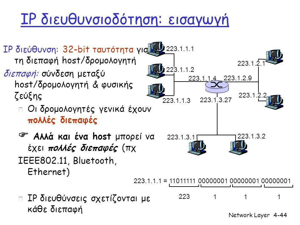Network Layer4-44 IP διευθυνσιοδότηση: εισαγωγή IP διεύθυνση: 32-bit ταυτότητα για τη διεπαφή host/δρομολογητή διεπαφή: σύνδεση μεταξύ host/δρομολογητ