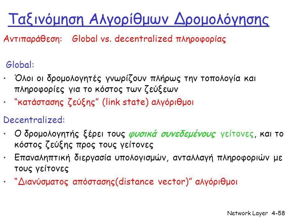 Network Layer4-58 Ταξινόμηση Αλγορίθμων Δρομολόγησης Αντιπαράθεση: Global vs. decentralized πληροφορίας Global: • Όλοι οι δρομολογητές γνωρίζουν πλήρω