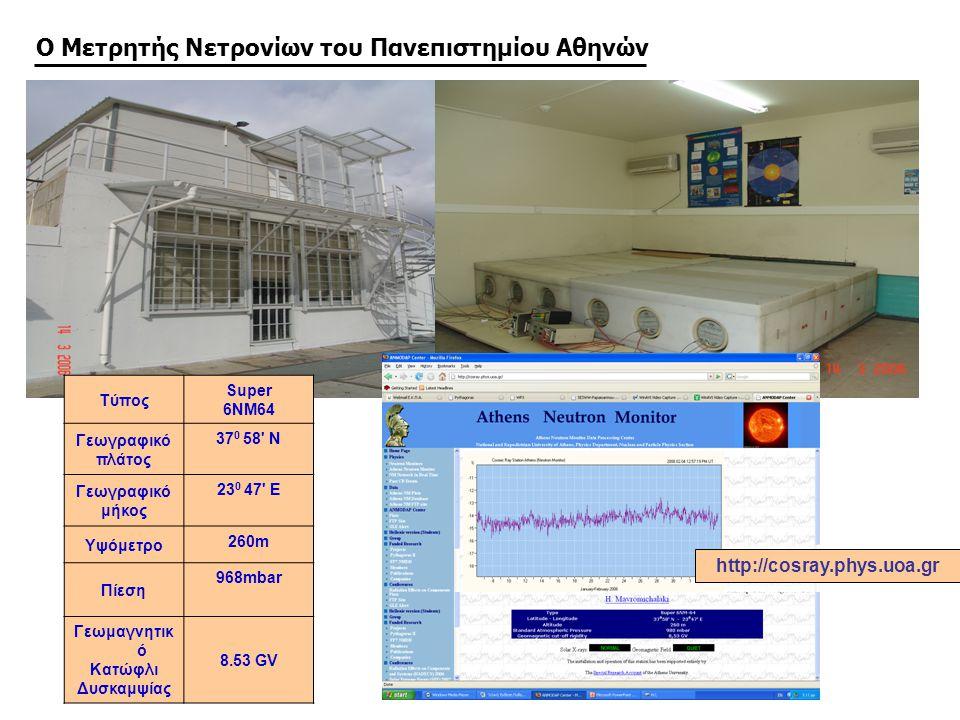 Ο Μετρητής Νετρονίων του Πανεπιστημίου Αθηνών Tύπος Super 6NM64 Γεωγραφικό πλάτος 37 0 58' N Γεωγραφικό μήκος 23 0 47' E Υψόμετρο 260m Πίεση 968mbar Γ