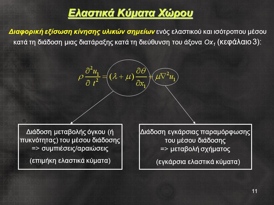 11 Ελαστικά Κύματα Χώρου Διάδοση μεταβολής όγκου (ή πυκνότητας) του μέσου διάδοσης => συμπιέσεις/αραιώσεις (επιμήκη ελαστικά κύματα) Διάδοση εγκάρσιας παραμόρφωσης του μέσου διάδοσης => μεταβολή σχήματος (εγκάρσια ελαστικά κύματα) Διαφορική εξίσωση κίνησης υλικών σημείων ενός ελαστικού και ισότροπου μέσου κατά τη διάδοση μιας διατάραξης κατά τη διεύθυνση του άξονα Ox 1 (κεφάλαιο 3):