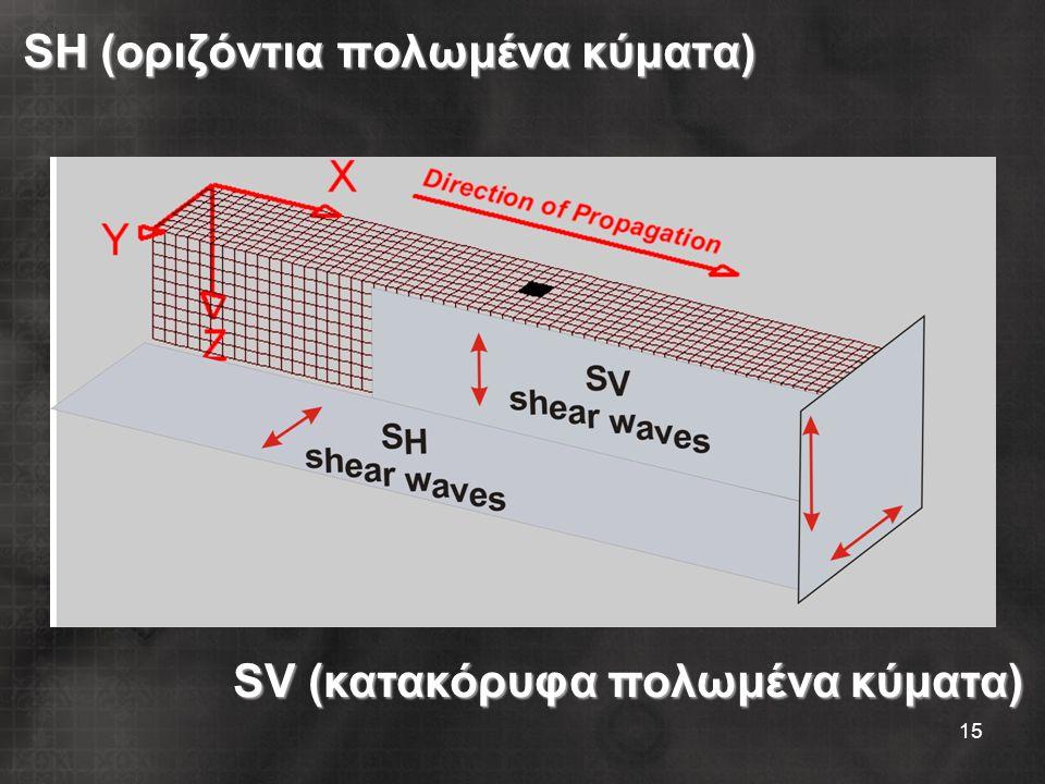 15 SH (οριζόντια πολωμένα κύματα) SV (κατακόρυφα πολωμένα κύματα)