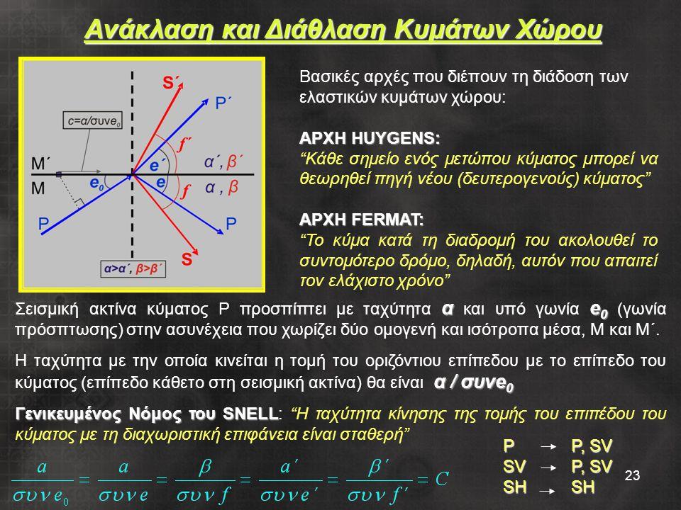 23 Ανάκλαση και Διάθλαση Κυμάτων Χώρου Βασικές αρχές που διέπουν τη διάδοση των ελαστικών κυμάτων χώρου: ΑΡΧΗ HUYGENS: Κάθε σημείο ενός μετώπου κύματος μπορεί να θεωρηθεί πηγή νέου (δευτερογενούς) κύματος ΑΡΧΗ FERMAT: Το κύμα κατά τη διαδρομή του ακολουθεί το συντομότερο δρόμο, δηλαδή, αυτόν που απαιτεί τον ελάχιστο χρόνο αe 0 Σεισμική ακτίνα κύματος P προσπίπτει με ταχύτητα α και υπό γωνία e 0 (γωνία πρόσπτωσης) στην ασυνέχεια που χωρίζει δύο ομογενή και ισότροπα μέσα, Μ και Μ΄.