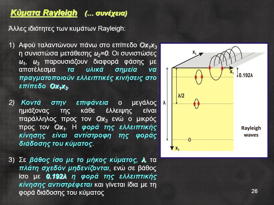 26 Κύματα Rayleigh (… συνέχεια) Άλλες ιδιότητες των κυμάτων Rayleigh: Ox 1 x 3 u 2 =0 u 1 u 3 Ox 1 x 3 1)Αφού ταλαντώνουν πάνω στο επίπεδο Ox 1 x 3 η συνιστώσα μετάθεσης u 2 =0.