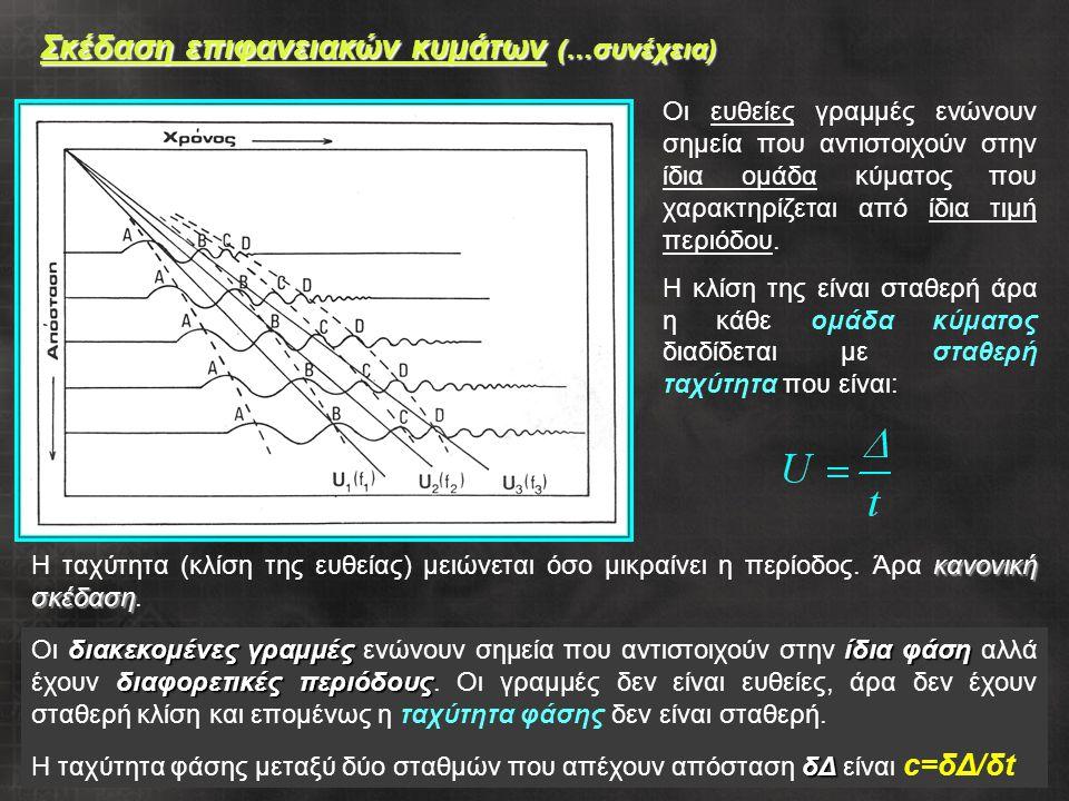 35 Σκέδαση επιφανειακών κυμάτων (…συνέχεια) Οι ευθείες γραμμές ενώνουν σημεία που αντιστοιχούν στην ίδια ομάδα κύματος που χαρακτηρίζεται από ίδια τιμή περιόδου.