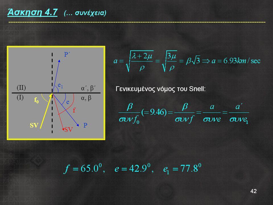 42 α΄, β΄ α, β (II) (I) P P΄P΄ SV e f0f0 e1e1 f Άσκηση 4.7 (… συνέχεια) ----------------------------------------------------------------------------------------------------------------- Γενικευμένος νόμος του Snell: