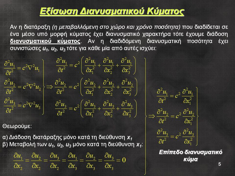 16 λΤ Άσκηση 4.1 Να γραφεί η εξίσωση του απλού αρμονικού επίπεδου κύματος σε συνάρτηση με το μήκος κύματος, λ και την περίοδο, Τ.