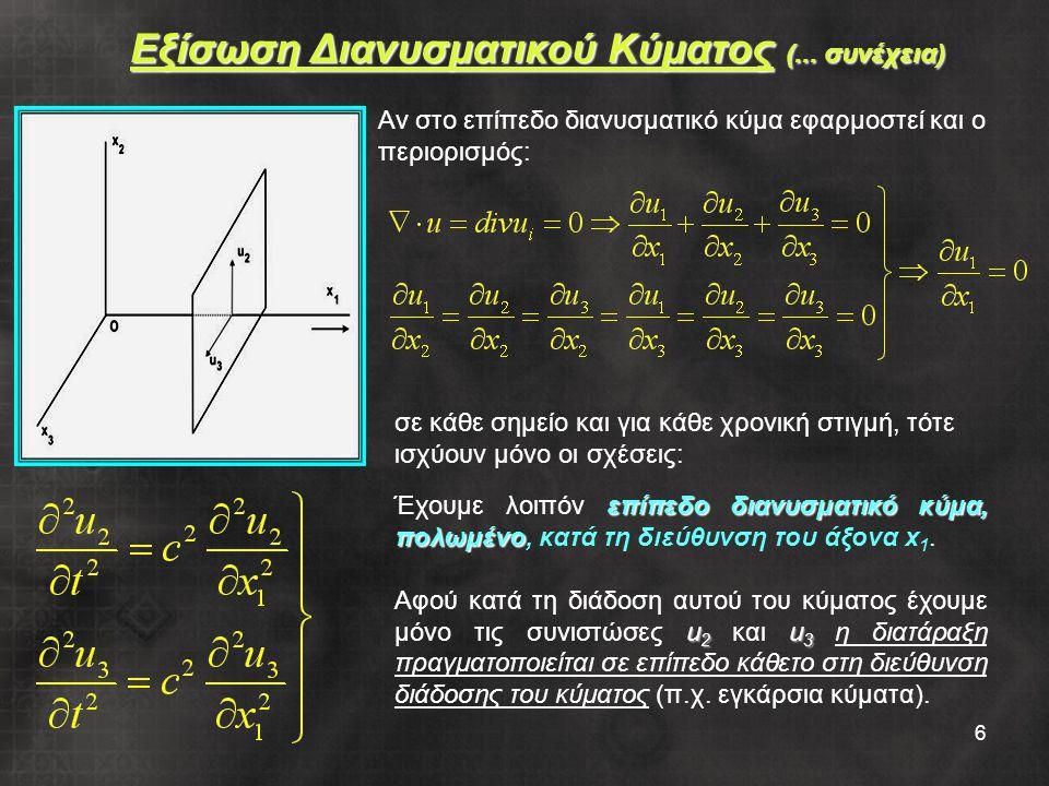 17 f (x 1 -ct)F (x 1 +ct) x 1 1 η θετική φοράx 1 2 η αρνητική φοράx 1 Άσκηση 4.2 Να αποδειχθεί ότι: α) οι συναρτήσεις f (x 1 -ct) και F (x 1 +ct) αποτελούν λύσεις της διαφορικής εξίσωσης επίπεδου κύματος που διαδίδεται κατά τη διεύθυνση του άξονα x 1 και ότι β) η 1 η περιγράφει κύμα που διαδίδεται κατά τη θετική φορά του x 1, ενώ η 2 η περιγράφει κύμα που διαδίδεται κατά την αρνητική φορά του x 1 ----------------------------------------------------------------------------------------------------------------- α) Διαφορική εξίσωση επίπεδου κύματος που διαδίδεται κατά τη x 1 :