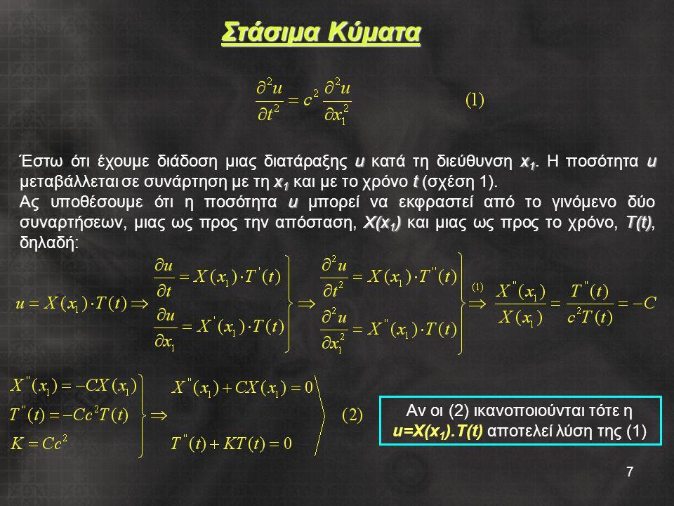 7 Στάσιμα Κύματα ux 1 u x 1 t Έστω ότι έχουμε διάδοση μιας διατάραξης u κατά τη διεύθυνση x 1.