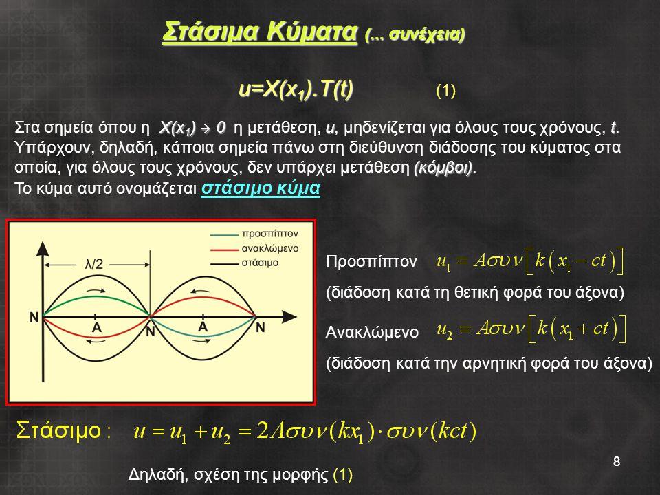 8 u=X(x 1 ).T(t) u=X(x 1 ).T(t) (1) Στάσιμα Κύματα (...