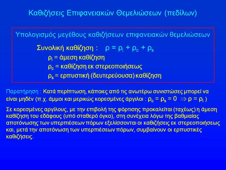 Καθιζήσεις Επιφανειακών Θεμελιώσεων (πεδίλων) Υπολογισμός μεγέθους καθιζήσεων επιφανειακών θεμελιώσεων Συνολική καθίζηση : ρ = ρ i + ρ c + ρ s ρ i = ά