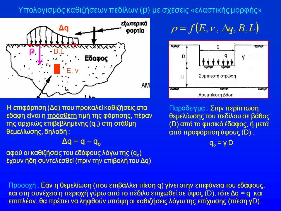 Υπολογισμός καθιζήσεων πεδίλων ( ρ ) με σχέσεις «ελαστικής μορφής» Η επιφόρτιση (Δq) που προκαλεί καθιζήσεις στα εδάφη είναι η πρόσθετη τιμή της φόρτι