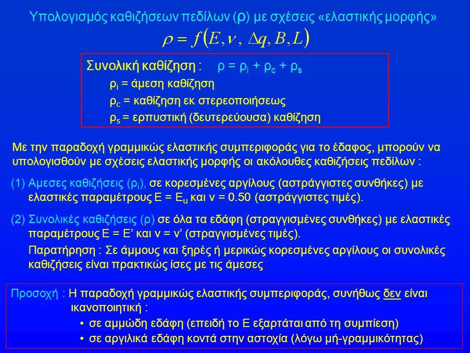 Υπολογισμός καθιζήσεων πεδίλων ( ρ ) με σχέσεις «ελαστικής μορφής» (1)Αμεσες καθιζήσεις (ρ i ), σε κορεσμένες αργίλους (αστράγγιστες συνθήκες) με ελασ
