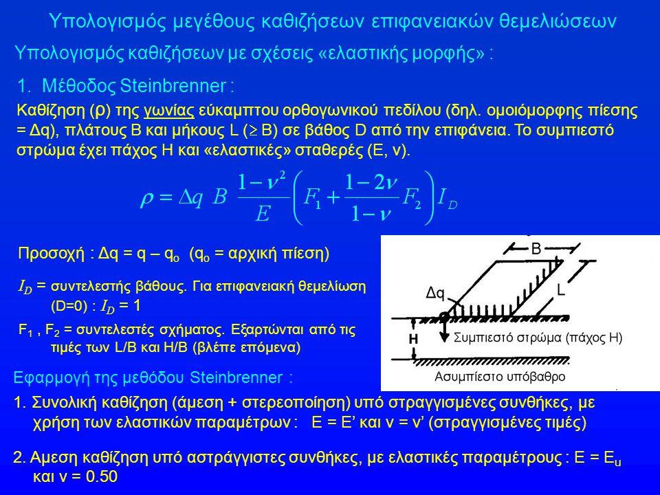 Υπολογισμός μεγέθους καθιζήσεων επιφανειακών θεμελιώσεων Υπολογισμός καθιζήσεων με σχέσεις «ελαστικής μορφής» : 1. Μέθοδος Steinbrenner : Καθίζηση ( ρ