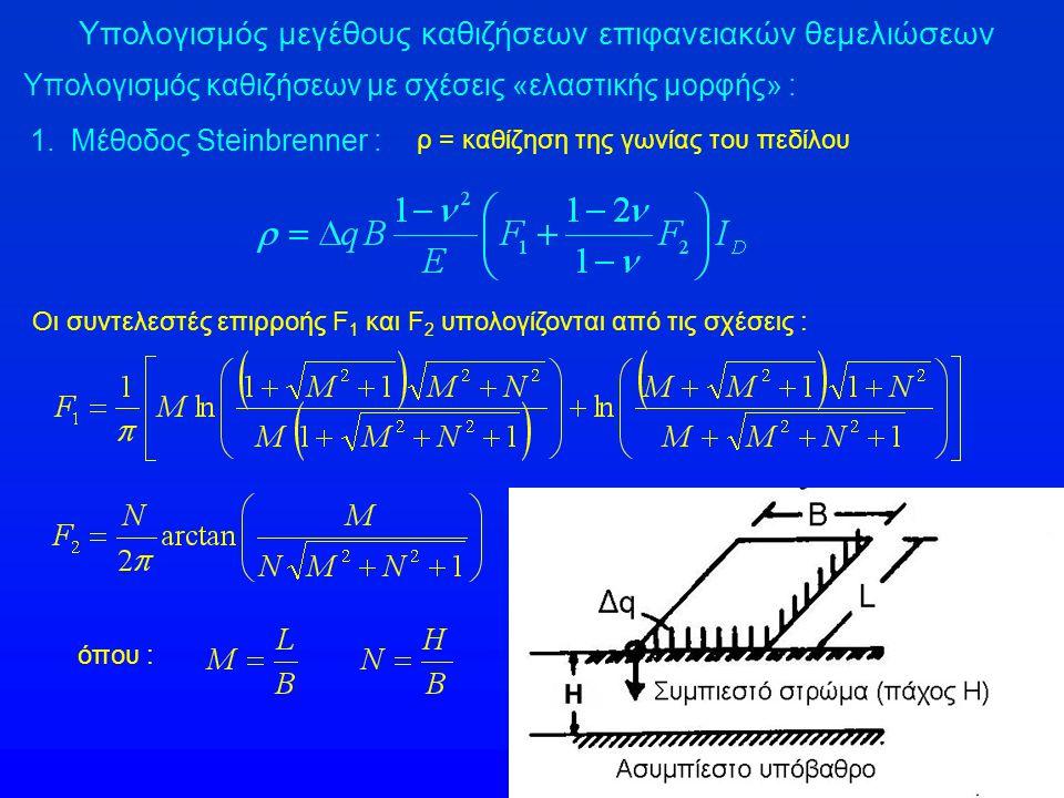 Υπολογισμός μεγέθους καθιζήσεων επιφανειακών θεμελιώσεων Υπολογισμός καθιζήσεων με σχέσεις «ελαστικής μορφής» : 1. Μέθοδος Steinbrenner : Οι συντελεστ