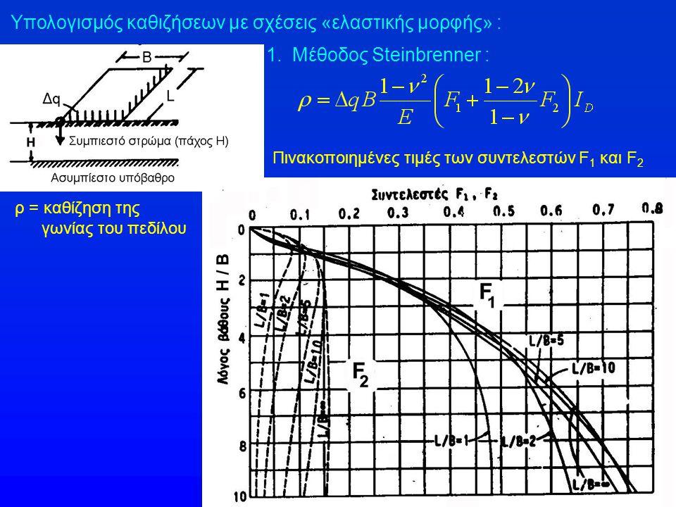 Υπολογισμός καθιζήσεων με σχέσεις «ελαστικής μορφής» : 1. Μέθοδος Steinbrenner : Πινακοποιημένες τιμές των συντελεστών F 1 και F 2 ρ = καθίζηση της γω