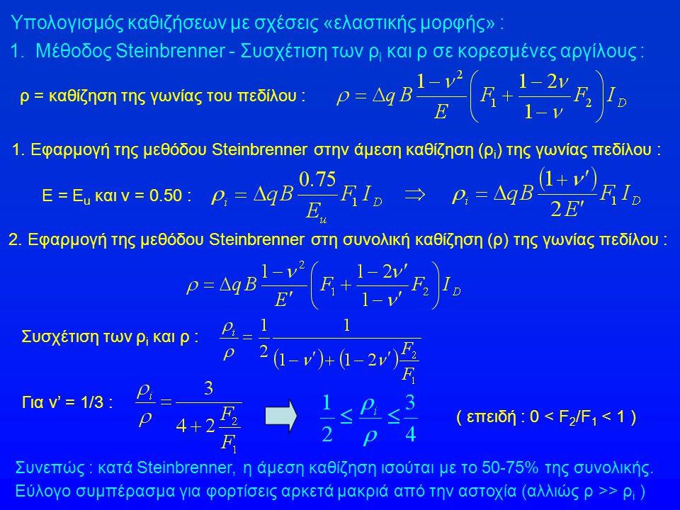 Υπολογισμός καθιζήσεων με σχέσεις «ελαστικής μορφής» : 1. Μέθοδος Steinbrenner - Συσχέτιση των ρ i και ρ σε κορεσμένες αργίλους : ρ = καθίζηση της γων