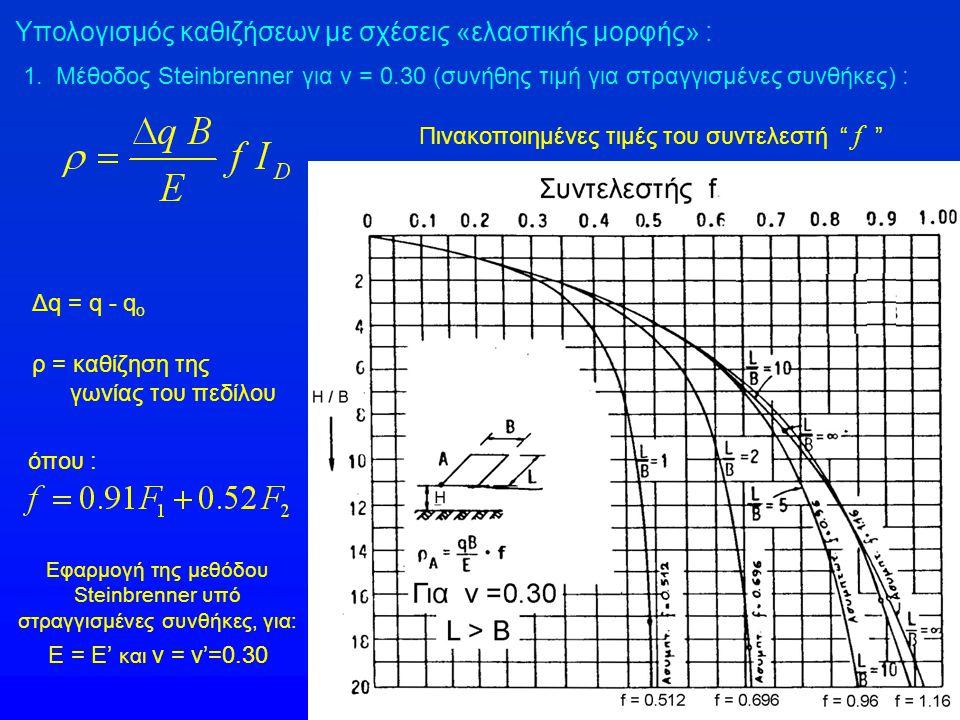 Υπολογισμός καθιζήσεων με σχέσεις «ελαστικής μορφής» : 1. Μέθοδος Steinbrenner για ν = 0.30 (συνήθης τιμή για στραγγισμένες συνθήκες) : Πινακοποιημένε