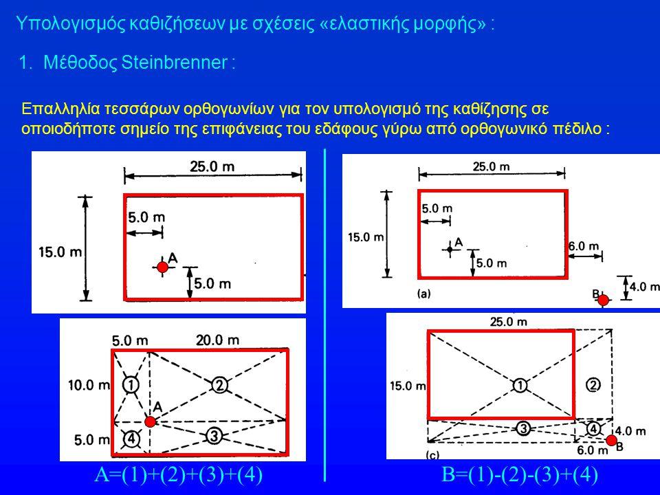 Υπολογισμός καθιζήσεων με σχέσεις «ελαστικής μορφής» : 1. Μέθοδος Steinbrenner : Επαλληλία τεσσάρων ορθογωνίων για τον υπολογισμό της καθίζησης σε οπο