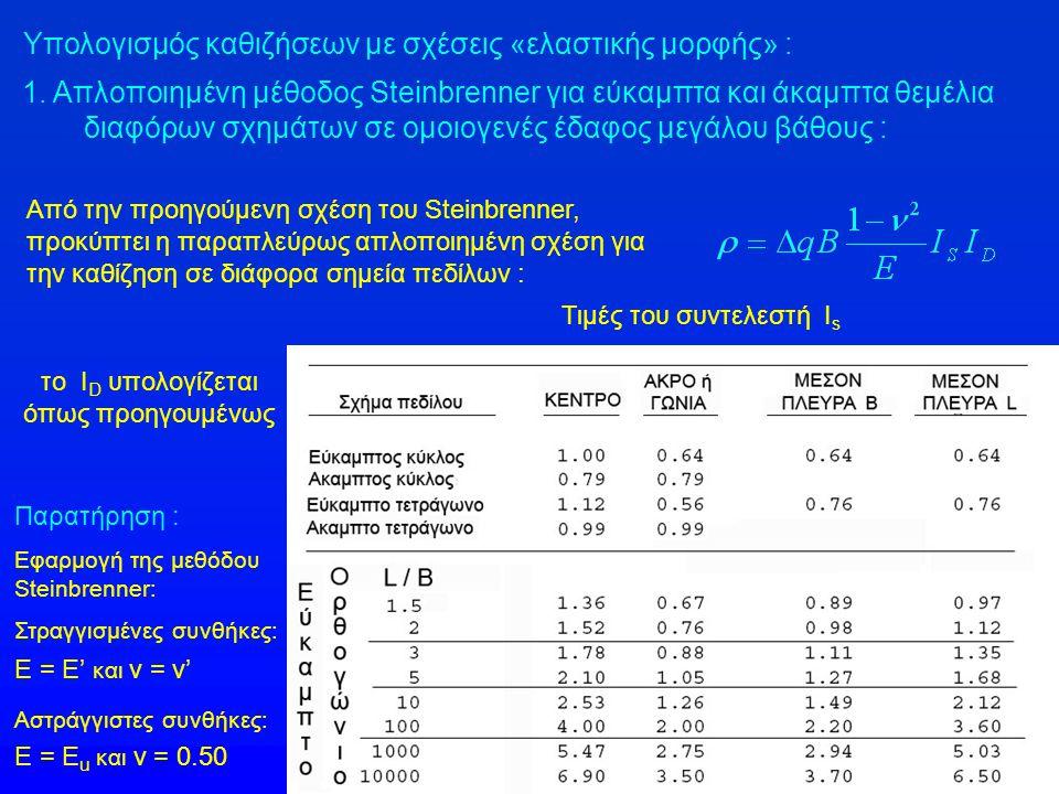 Υπολογισμός καθιζήσεων με σχέσεις «ελαστικής μορφής» : 1. Απλοποιημένη μέθοδος Steinbrenner για εύκαμπτα και άκαμπτα θεμέλια διαφόρων σχημάτων σε ομοι