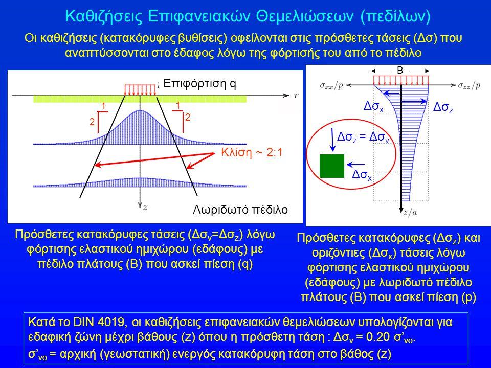 Καθιζήσεις Επιφανειακών Θεμελιώσεων (πεδίλων) Οι καθιζήσεις (κατακόρυφες βυθίσεις) οφείλονται στις πρόσθετες τάσεις (Δσ) που αναπτύσσονται στο έδαφος