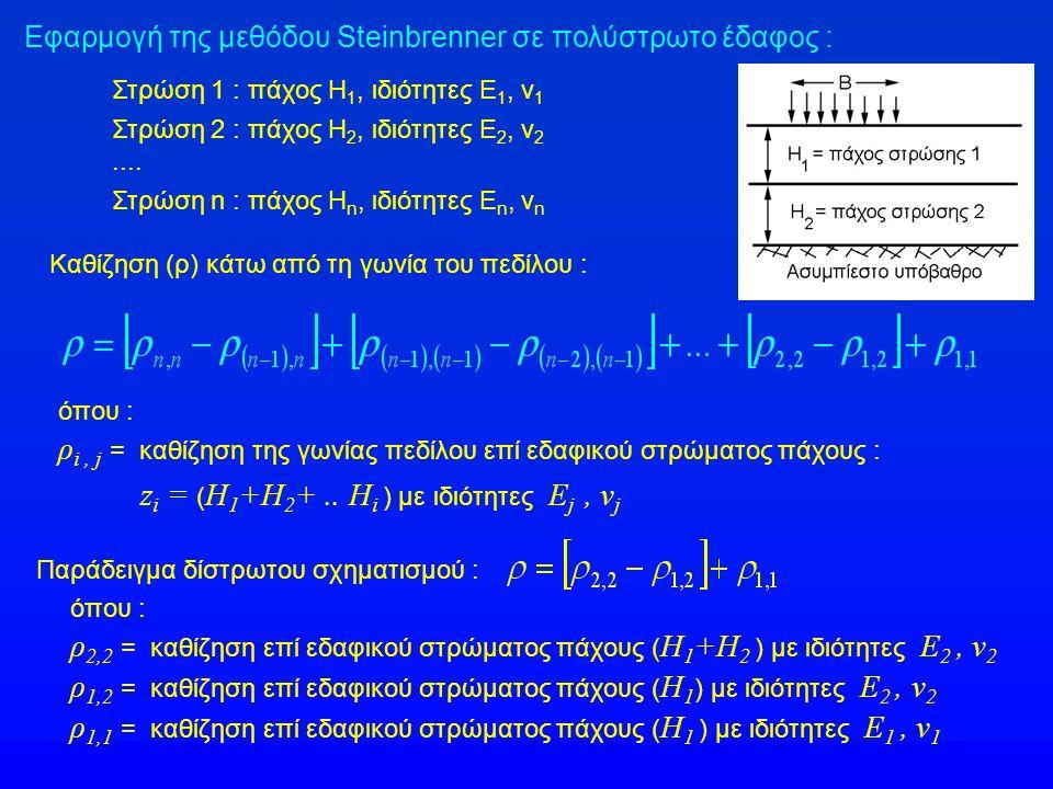 Εφαρμογή της μεθόδου Steinbrenner σε πολύστρωτο έδαφος : Στρώση 1 : πάχος Η 1, ιδιότητες Ε 1, ν 1 Στρώση 2 : πάχος Η 2, ιδιότητες Ε 2, ν 2.... Στρώση
