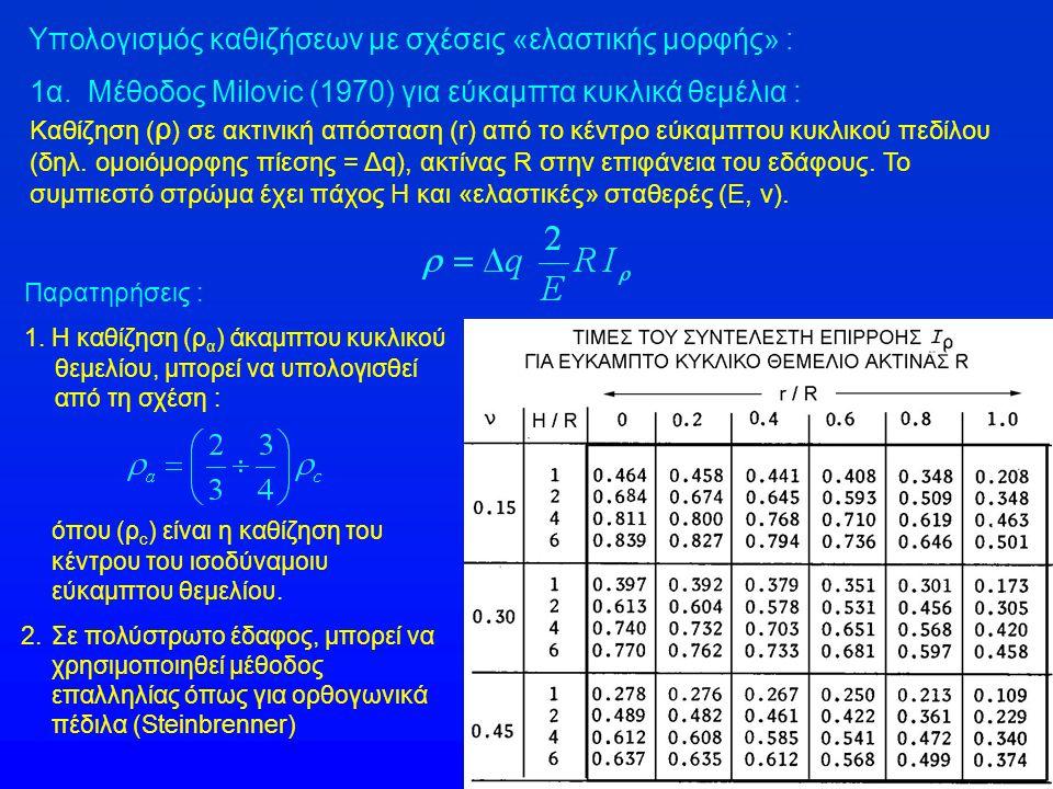 Υπολογισμός καθιζήσεων με σχέσεις «ελαστικής μορφής» : 1α. Μέθοδος Milovic (1970) για εύκαμπτα κυκλικά θεμέλια : Καθίζηση ( ρ ) σε ακτινική απόσταση (