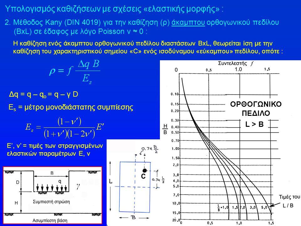 Υπολογισμός καθιζήσεων με σχέσεις «ελαστικής μορφής» : 2. Μέθοδος Kany (DIN 4019) για την καθίζηση (ρ) άκαμπτου ορθογωνικού πεδίλου (BxL) σε έδαφος με