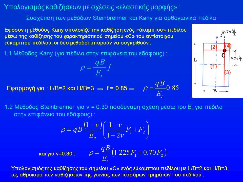 Υπολογισμός καθιζήσεων με σχέσεις «ελαστικής μορφής» : Συσχέτιση των μεθόδων Steinbrenner και Kany για ορθογωνικά πέδιλα Εφόσον η μέθοδος Kany υπολογί