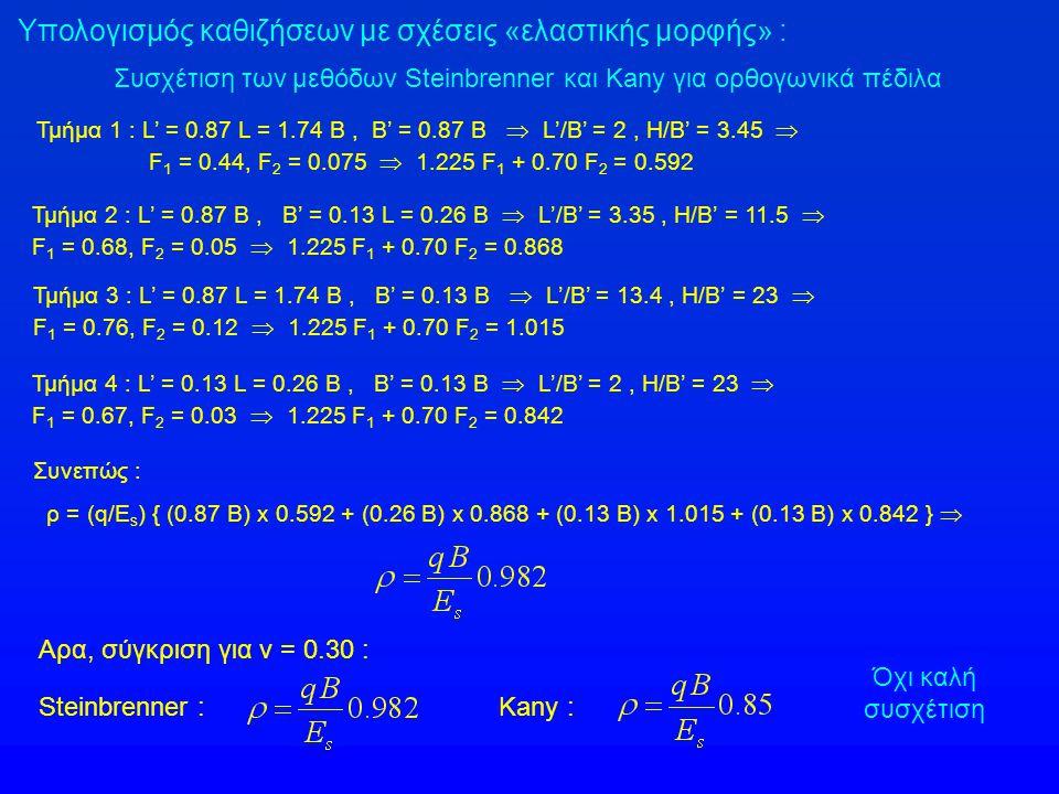 Τμήμα 4 : L' = 0.13 L = 0.26 B, B' = 0.13 B  L'/B' = 2, H/B' = 23  F 1 = 0.67, F 2 = 0.03  1.225 F 1 + 0.70 F 2 = 0.842 Υπολογισμός καθιζήσεων με σ