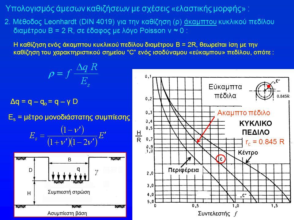 Υπολογισμός άμεσων καθιζήσεων με σχέσεις «ελαστικής μορφής» : Η καθίζηση ενός άκαμπτου κυκλικού πεδίλου διαμέτρου Β = 2R, θεωρείται ίση με την καθίζησ