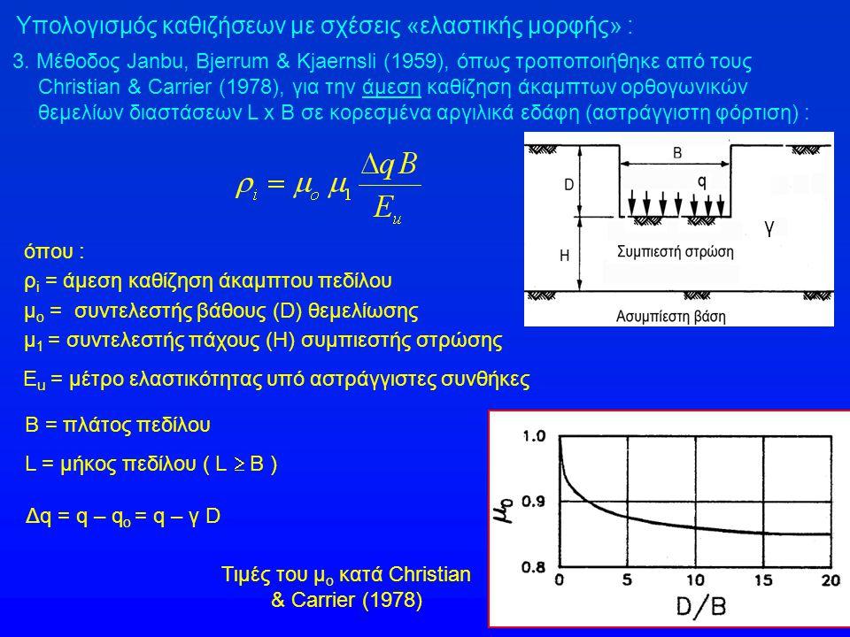 Υπολογισμός καθιζήσεων με σχέσεις «ελαστικής μορφής» : 3. Μέθοδος Janbu, Bjerrum & Kjaernsli (1959), όπως τροποποιήθηκε από τους Christian & Carrier (