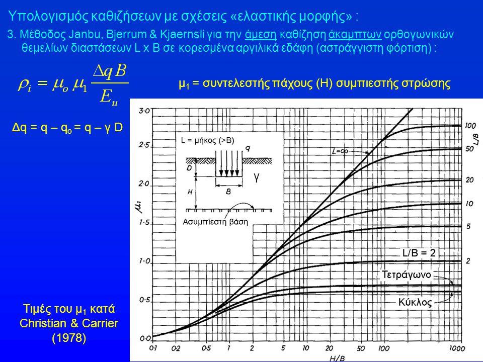 Υπολογισμός καθιζήσεων με σχέσεις «ελαστικής μορφής» : μ 1 = συντελεστής πάχους (Η) συμπιεστής στρώσης 3. Μέθοδος Janbu, Bjerrum & Kjaernsli για την ά
