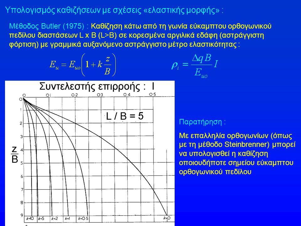 Υπολογισμός καθιζήσεων με σχέσεις «ελαστικής μορφής» : Μέθοδος Butler (1975) : Καθίζηση κάτω από τη γωνία εύκαμπτου ορθογωνικού πεδίλου διαστάσεων L x