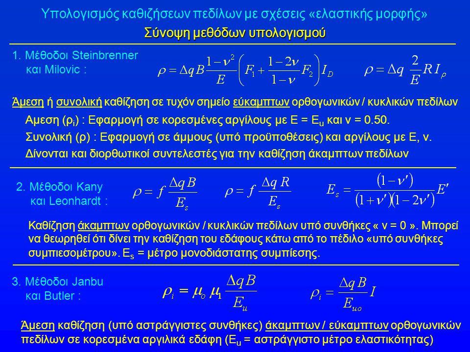 Υπολογισμός καθιζήσεων πεδίλων με σχέσεις «ελαστικής μορφής» Σύνοψη μεθόδων υπολογισμού Αμεση (ρ i ) : Εφαρμογή σε κορεσμένες αργίλους με Ε = Ε u και