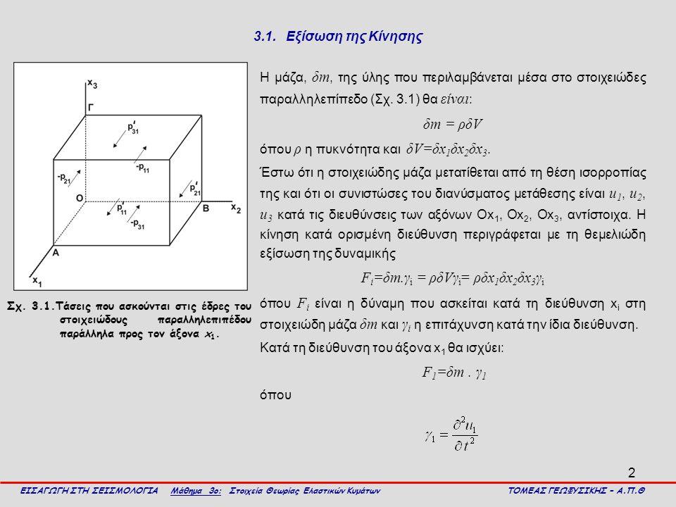 2 3.1. Εξίσωση της Κίνησης Η μάζα, δm, της ύλης που περιλαμβάνεται μέσα στο στοιχειώδες παραλληλεπίπεδο (Σχ. 3.1) θα είναι : δm = ρδV όπου ρ η πυκνότη
