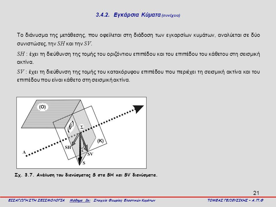 21 3.4.2. Εγκάρσια Κύματα (συνέχεια) To διάνυσμα της μετάθεσης, που οφείλεται στη διάδοση των εγκαρσίων κυμάτων, αναλύεται σε δύο συνιστώσες, την SH κ