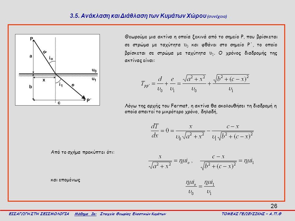26 3.5. Ανάκλαση και Διάθλαση των Κυμάτων Χώρου (συνέχεια) Θεωρούμε μια ακτίνα η οποία ξεκινά από το σημείο Ρ, που βρίσκεται σε στρώμα με ταχύτητα υ 0