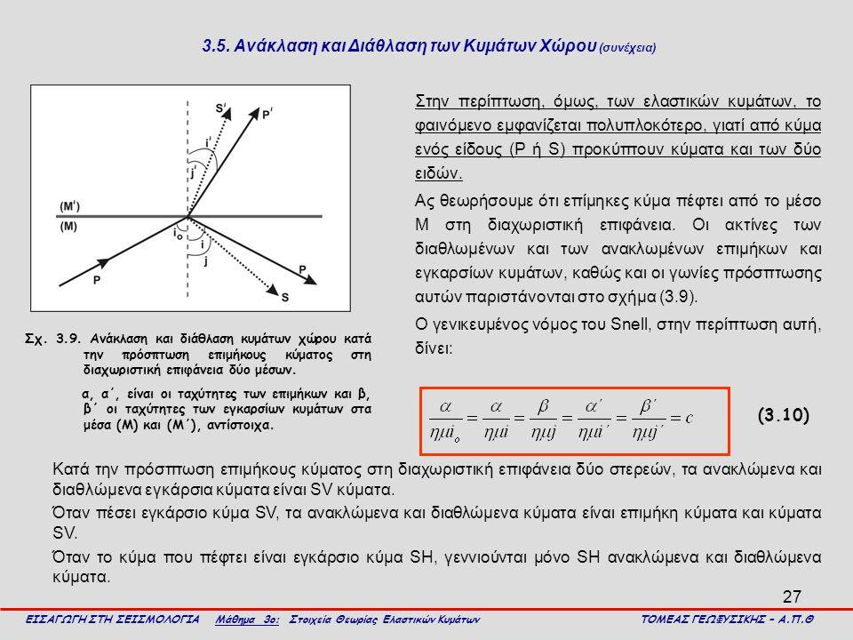 27 3.5. Ανάκλαση και Διάθλαση των Κυμάτων Χώρου (συνέχεια) Στην περίπτωση, όμως, των ελαστικών κυμάτων, το φαινόμενο εμφανίζεται πολυπλοκότερο, γιατί