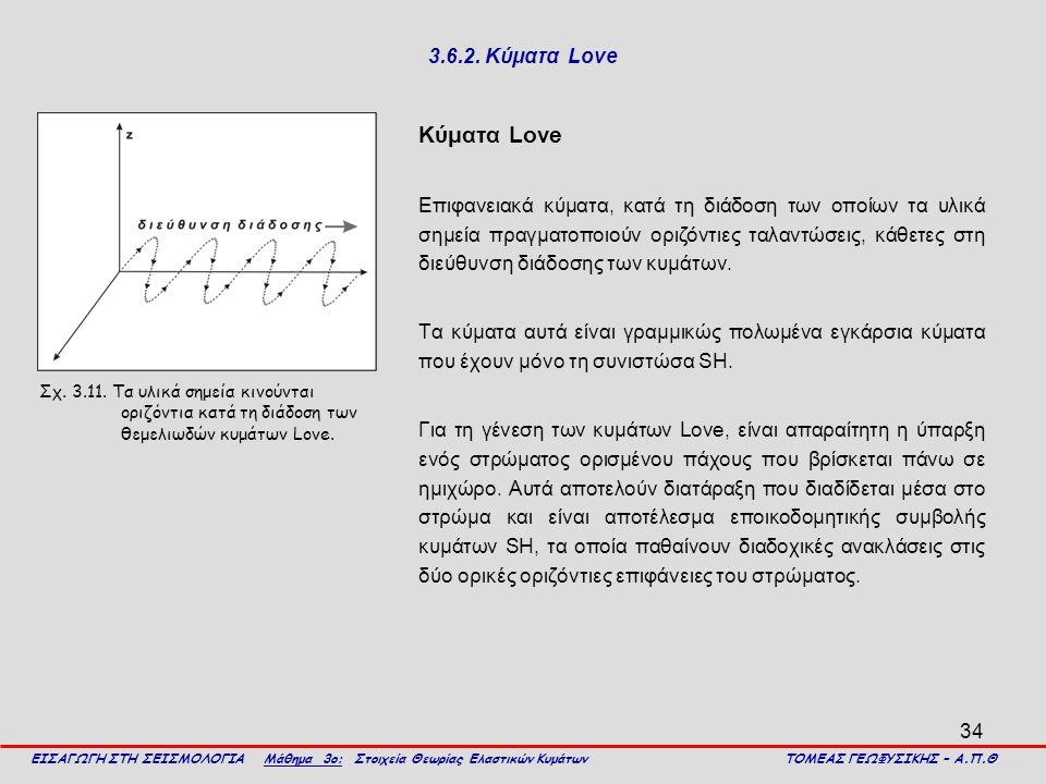 34 3.6.2. Κύματα Love Kύματα Love Eπιφανειακά κύματα, κατά τη διάδοση των οποίων τα υλικά σημεία πραγματοποιούν οριζόντιες ταλαντώσεις, κάθετες στη δι