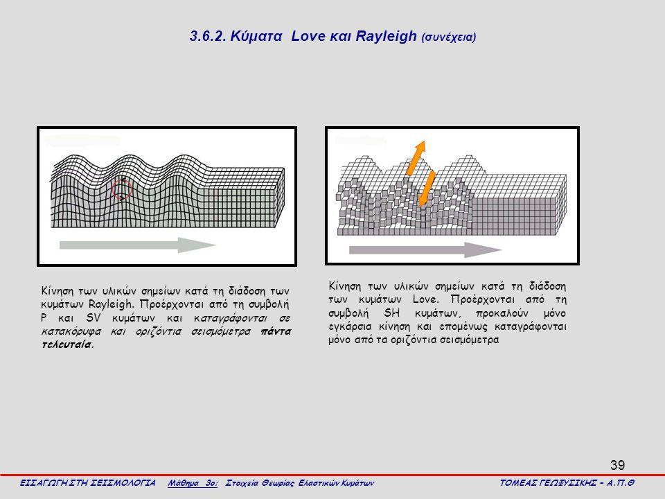 39 3.6.2. Κύματα Love και Rayleigh (συνέχεια) ΕΙΣΑΓΩΓΗ ΣΤΗ ΣΕΙΣΜΟΛΟΓΙΑ Μάθημα 3ο: Στοιχεία Θεωρίας Ελαστικών Κυμάτων ΤΟΜΕΑΣ ΓΕΩΦΥΣΙΚΗΣ – Α.Π.Θ Κίνηση
