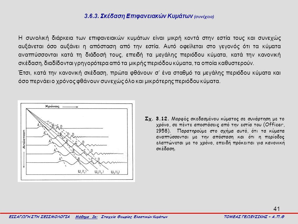 41 3.6.3. Σκέδαση Επιφανειακών Κυμάτων (συνέχεια) Η συνολική διάρκεια των επιφανειακών κυμάτων είναι μικρή κοντά στην εστία τους και συνεχώς αυξάνεται