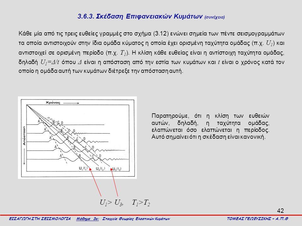 42 3.6.3. Σκέδαση Επιφανειακών Κυμάτων (συνέχεια) Κάθε μία από τις τρεις ευθείες γραμμές στο σχήμα (3.12) ενώνει σημεία των πέντε σεισμογραμμάτων τα ο