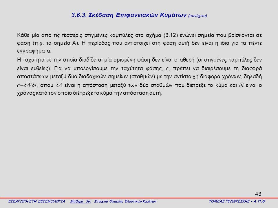 43 3.6.3. Σκέδαση Επιφανειακών Κυμάτων (συνέχεια) Κάθε μία από τις τέσσερις στιγμένες καμπύλες στο σχήμα (3.12) ενώνει σημεία που βρίσκονται σε φάση (