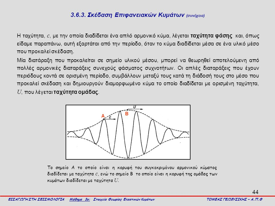 44 3.6.3. Σκέδαση Επιφανειακών Κυμάτων (συνέχεια) Η ταχύτητα, c, με την οποία διαδίδεται ένα απλό αρμονικό κύμα, λέγεται ταχύτητα φάσης και, όπως είδα