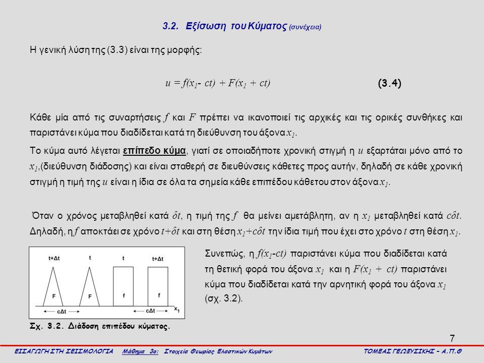 7 3.2. Εξίσωση του Κύματος (συνέχεια) Η γενική λύση της ( 3.3 ) είναι της μορφής: u = f(x 1 - ct) + F(x 1 + ct) (3.4) Κάθε μία από τις συναρτήσεις f κ
