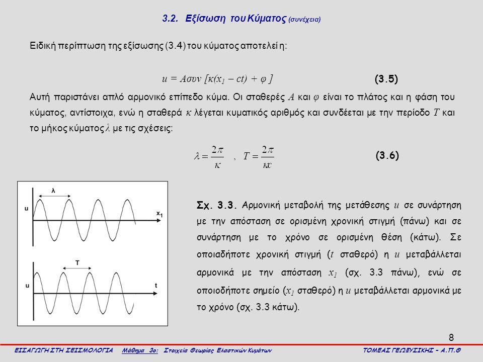 8 3.2. Εξίσωση του Κύματος (συνέχεια) Ειδική περίπτωση της εξίσωσης ( 3.4 ) του κύματος αποτελεί η: u = Aσυν [κ(x 1 – ct) + φ ] (3.5) Αυτή παριστάνει
