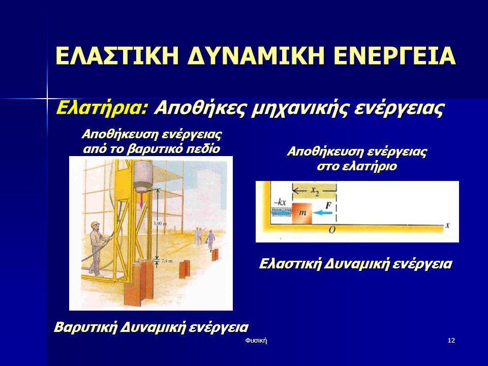 Φυσική12 ΕΛΑΣΤΙΚΗ ΔΥΝΑΜΙΚΗ ΕΝΕΡΓΕΙΑ Ελατήρια: Αποθήκες μηχανικής ενέργειας Αποθήκευση ενέργειας από το βαρυτικό πεδίο Αποθήκευση ενέργειας στο ελατήρι