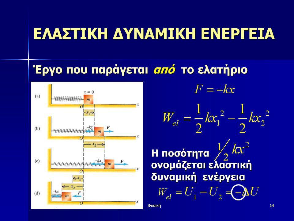 Φυσική14 ΕΛΑΣΤΙΚΗ ΔΥΝΑΜΙΚΗ ΕΝΕΡΓΕΙΑ Έργο που παράγεται από το ελατήριο Η ποσότητα ονομάζεται ελαστική δυναμική ενέργεια